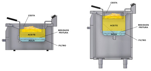 freidoras-de-agua-y-aceite-6